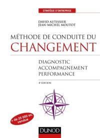 Méthode de conduite du changement