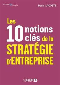 Les 10 notions clés de la stratégie d'entreprise
