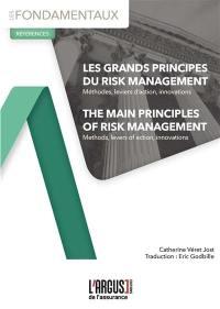 Les grands principes du risk management