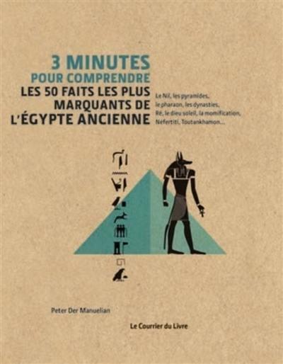 3 minutes pour comprendre les 50 faits les plus marquants de l'Egypte ancienne
