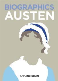 Biographics Austen