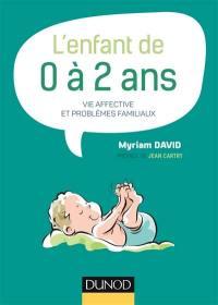 L'enfant de 0 à 2 ans : vie affective et problèmes familiaux
