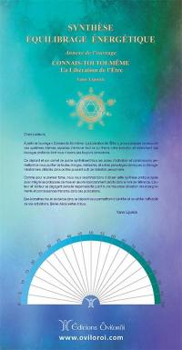 Synthèse équilibrage énergétique; Synthèse des activations et purifications par codes