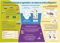 Economiser l'énergie en agriculture