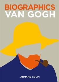 Biographics Van Gogh