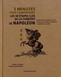 3 minutes pour comprendre les 50 étapes clés de la carrière de Napoléon