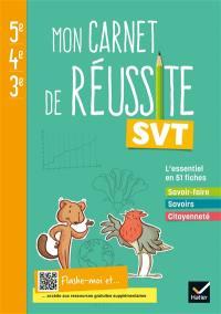 SVT 5e, 4e, 3e