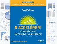 #accélérer !