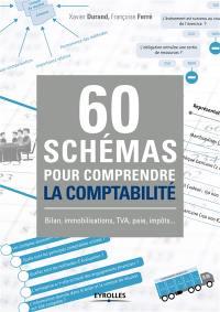 60 schémas pour comprendre la comptabilité