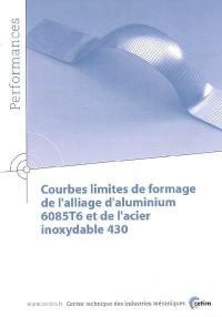 Courbes limites de formage de l'alliage d'aluminium 6085T6 et de l'acier inoxydable 430