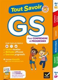 Tout savoir GS