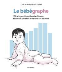 Le bébégraphe