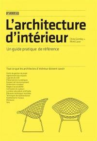 L'architecture d'intérieur