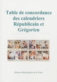 Table de concordance des calendriers républicain et grégorien