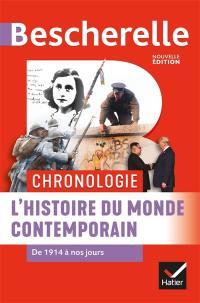 L'histoire du monde contemporain
