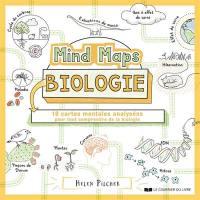 Mind maps biologie
