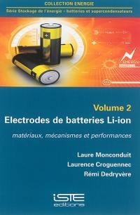 Electrodes de batteries Li-ion