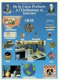 De la carte perforée à l'ordinateur et Internet