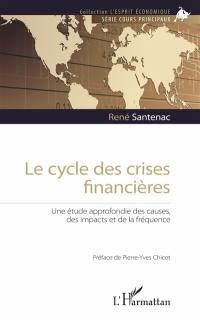 Le cycle des crises financières