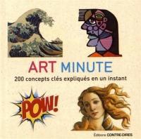 Art minute