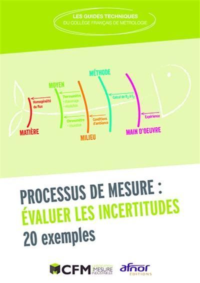 Processus de mesure