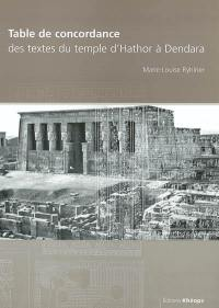 Table de concordance des textes du temple d'Hathor à Dendara