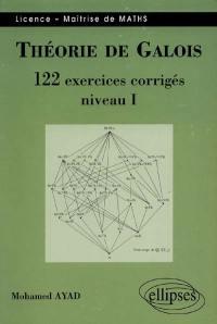 Théorie de Galois, niveau 1